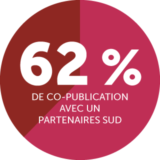 62% de co-publication